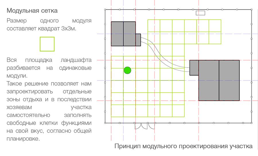 проект летней кухни_05